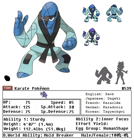 Shiny Sawk Pokémon Black ...