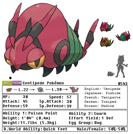 Pokémon Black A Tattoo Of Centipedes Crawling Out Jpg 437x440 Type Relicanth Evolution Venipede Chart