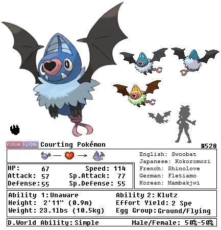 Woobat Evolution Chart Pokémon Black ...