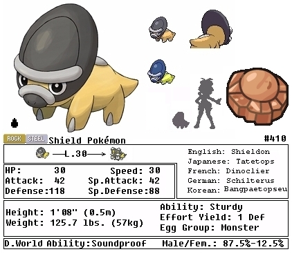 Shieldon Pokédex: stats, moves, evolution & locations ...