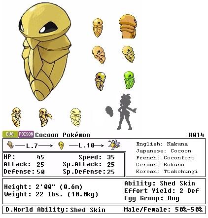 Kakuna Evolution Images
