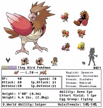 Pokemon Primeape Evolution Images | Pokemon Images